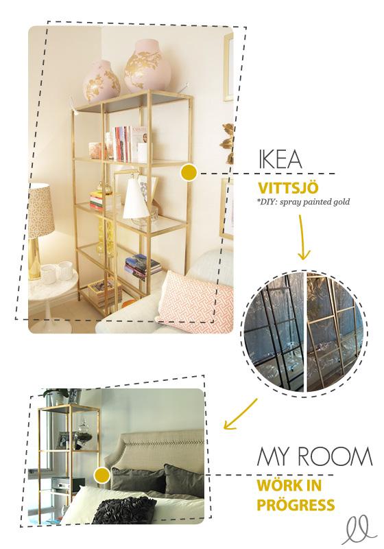 DIY | Crafts | Ikea